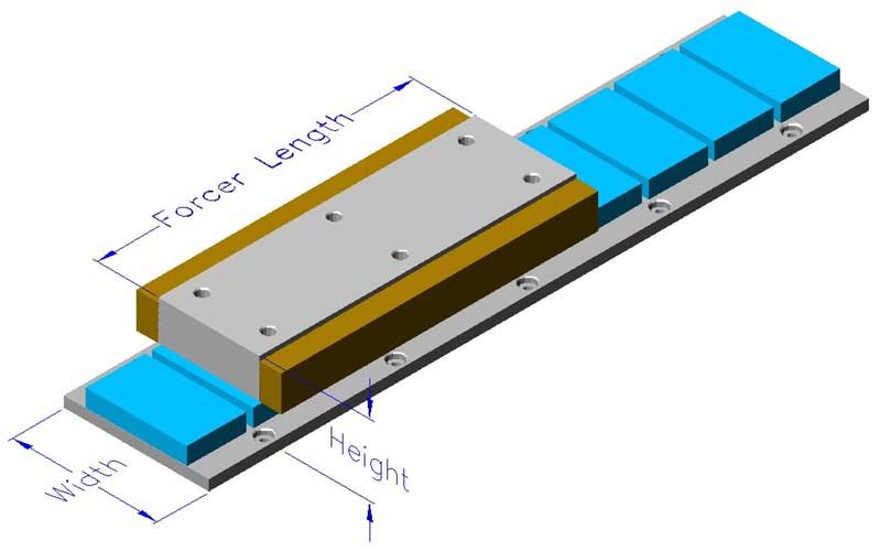 Slotless Motors Linear Motors Flat